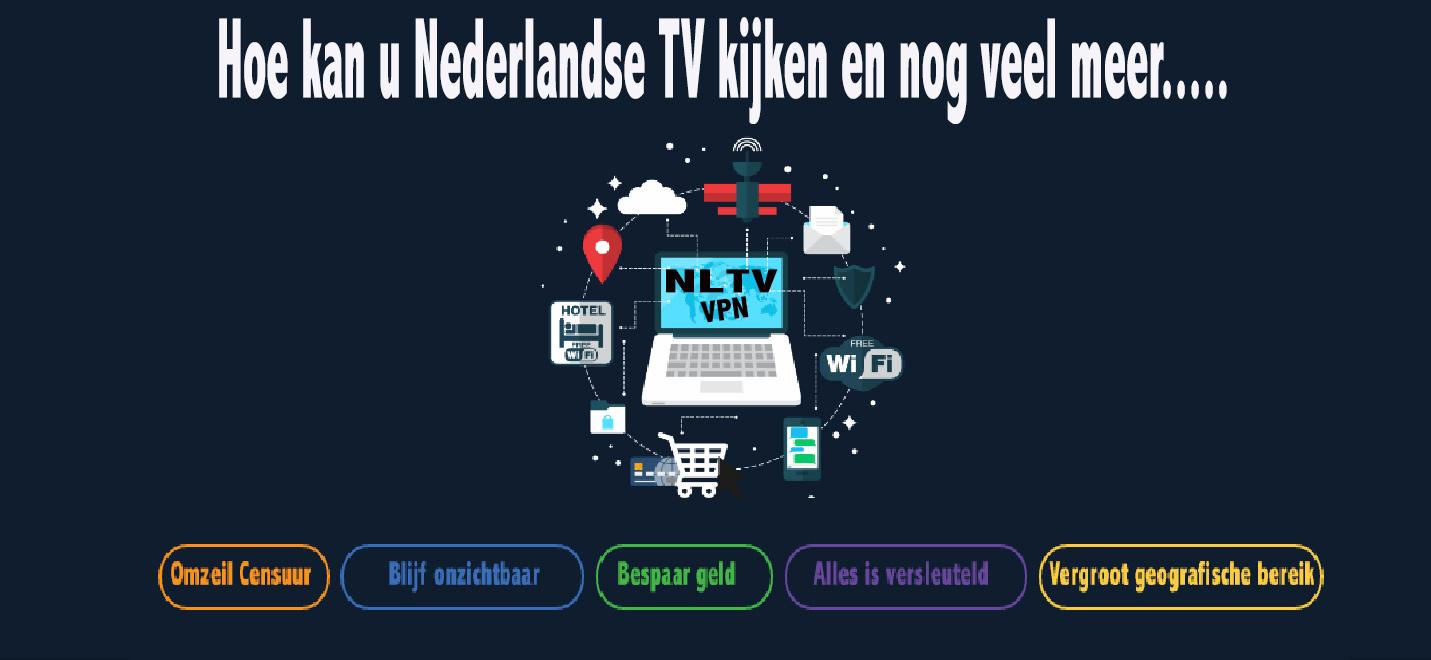 Nederlandse televisie kanalen in buitenland