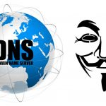 DNS systeem