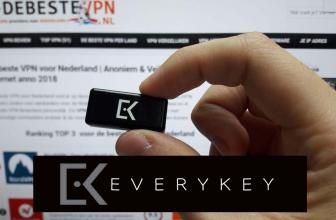 Everykey review   Password manager, geen wachtwoord meer vergeten